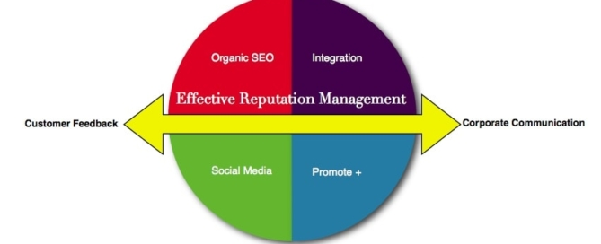 manage-your-online-reputation